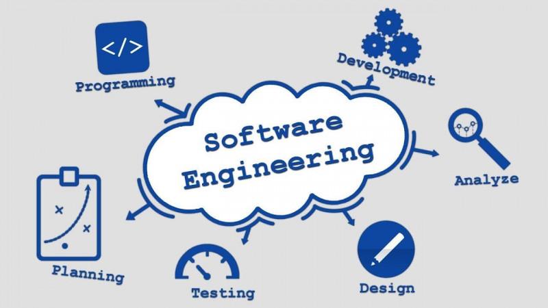 วิศวกรรมซอฟต์แวร์ / Software Engineering