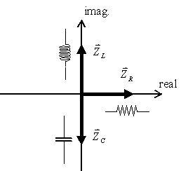 วงจรไฟฟ้า / Electric Circuits