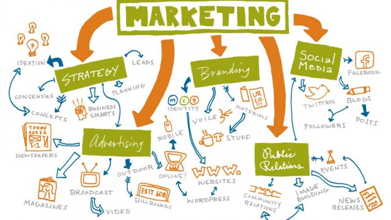 หลักการตลาด / Principle of Marketing