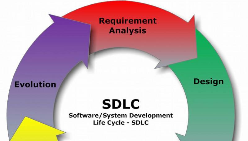 การวิเคราะห์และออกแบบระบบ  / System Analysis and Design