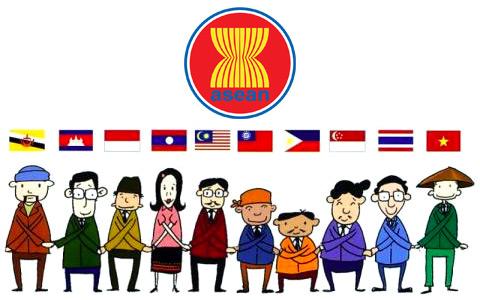 การค้าในภูมิภาคอาเซียน  sec 4 / ASEAN Trade sec 4